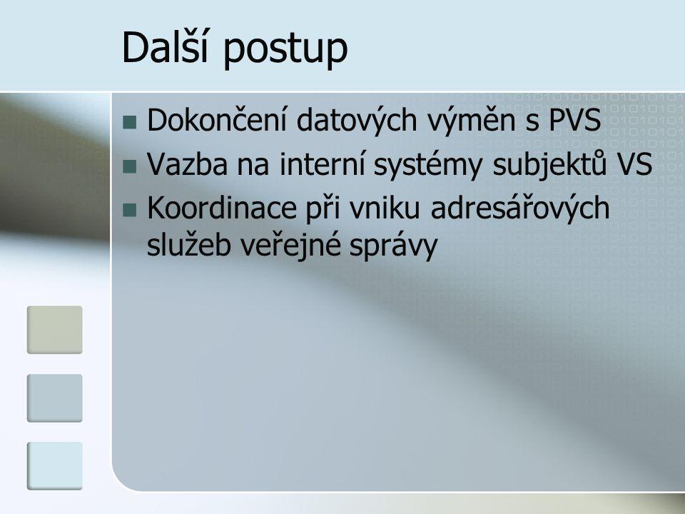 Další postup Dokončení datových výměn s PVS Vazba na interní systémy subjektů VS Koordinace při vniku adresářových služeb veřejné správy
