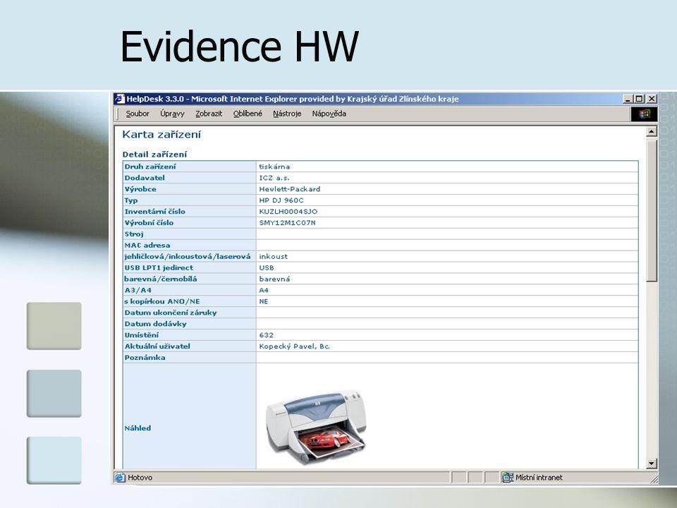 Evidence HW