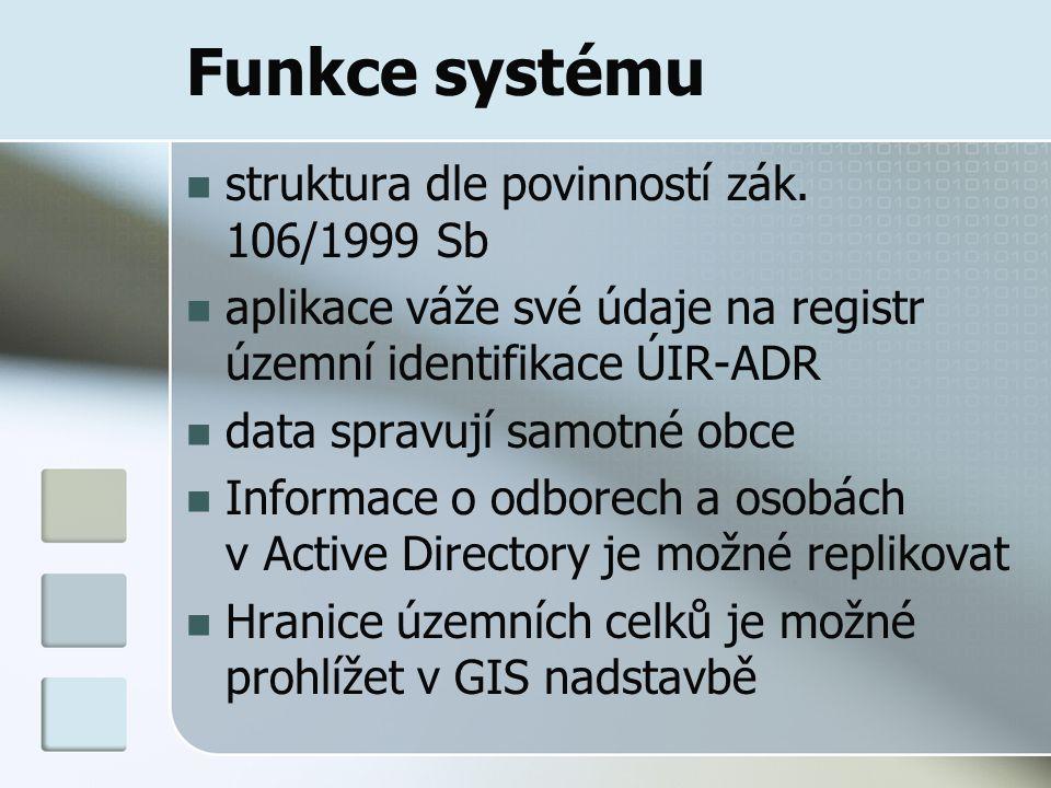 Funkce systému struktura dle povinností zák. 106/1999 Sb aplikace váže své údaje na registr územní identifikace ÚIR-ADR data spravují samotné obce Inf
