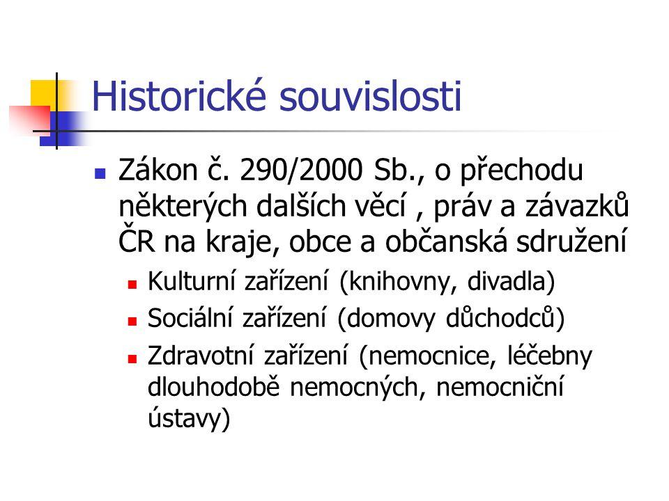 Historické souvislosti Zákon č.