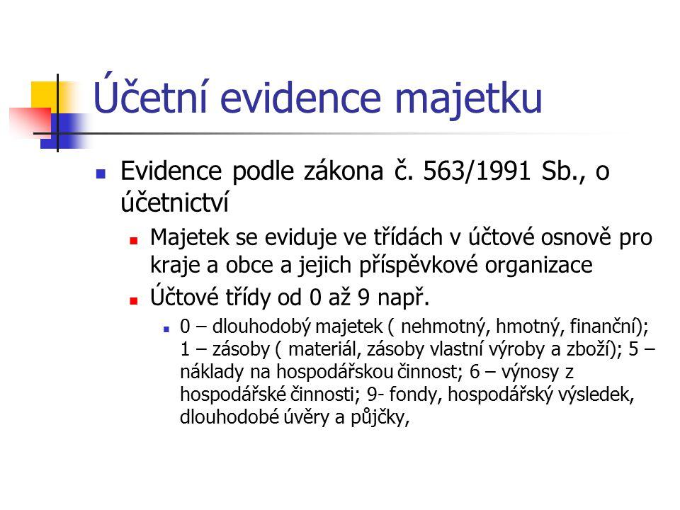 Účetní evidence majetku Evidence podle zákona č.
