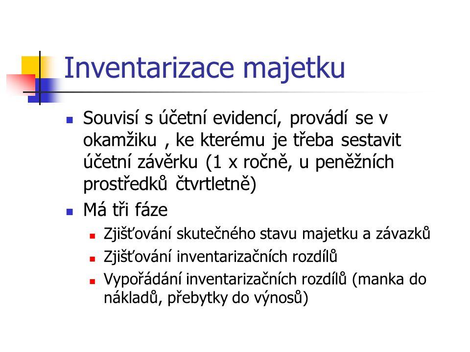 Inventarizace majetku Souvisí s účetní evidencí, provádí se v okamžiku, ke kterému je třeba sestavit účetní závěrku (1 x ročně, u peněžních prostředků čtvrtletně) Má tři fáze Zjišťování skutečného stavu majetku a závazků Zjišťování inventarizačních rozdílů Vypořádání inventarizačních rozdílů (manka do nákladů, přebytky do výnosů)