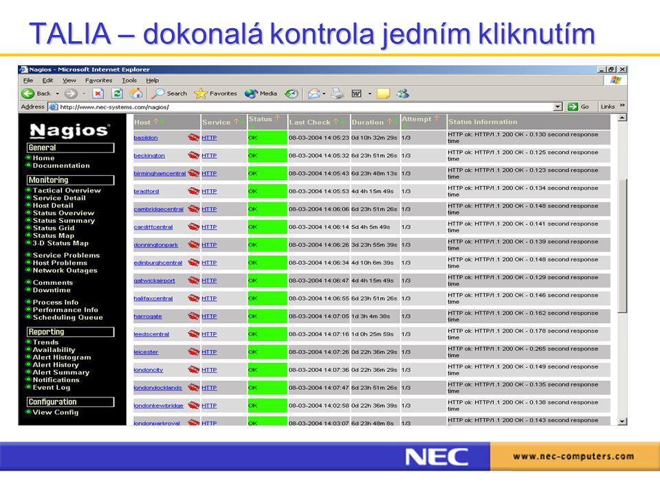 TALIA – dokonalá kontrola jedním kliknutím Proaktivní monitoring v Operačním středisku NEC Proaktivní monitoring v Operačním středisku NEC