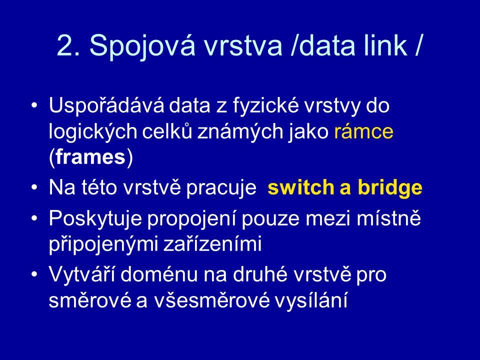 2. Spojová vrstva /data link / Uspořádává data z fyzické vrstvy do logických celků známých jako rámce (frames) Na této vrstvě pracuje switch a bridge