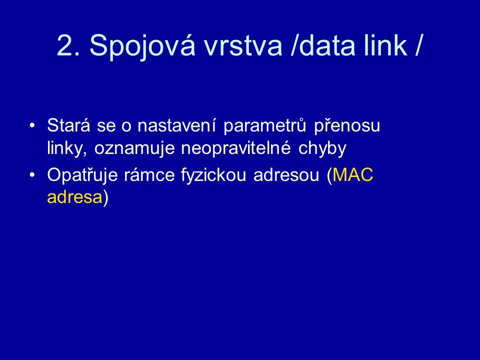 2. Spojová vrstva /data link / Stará se o nastavení parametrů přenosu linky, oznamuje neopravitelné chyby Opatřuje rámce fyzickou adresou (MAC adresa)