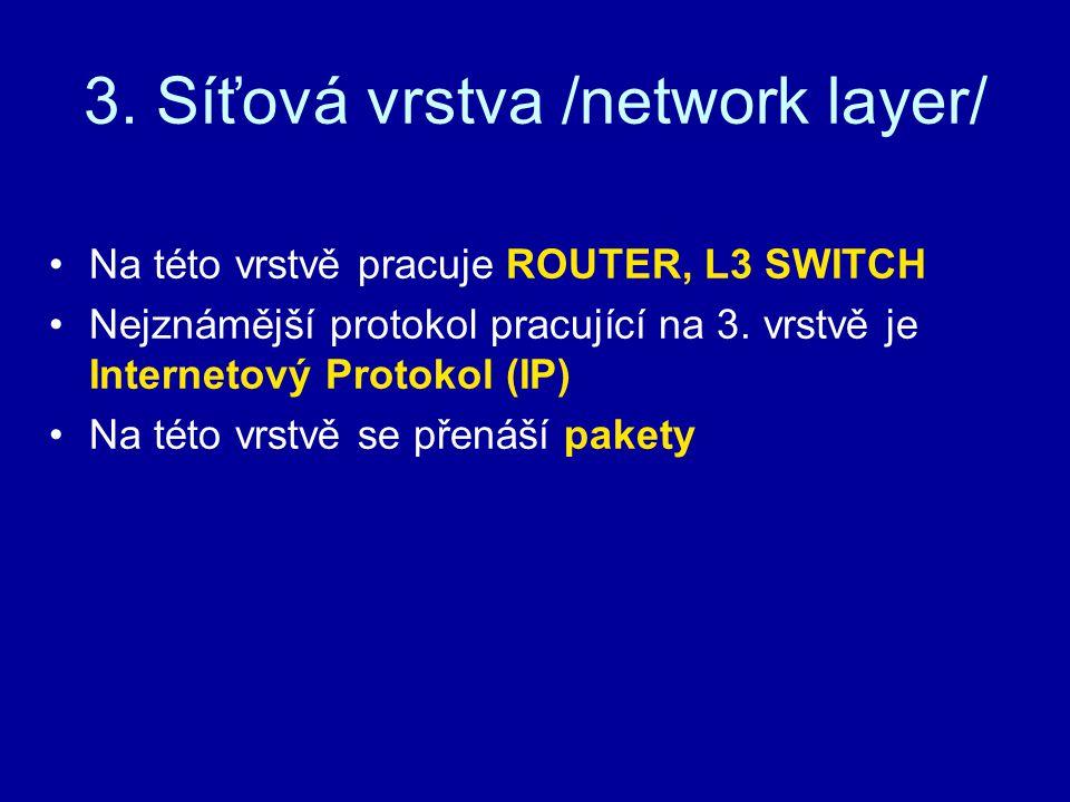 3. Síťová vrstva /network layer/ Na této vrstvě pracuje ROUTER, L3 SWITCH Nejznámější protokol pracující na 3. vrstvě je Internetový Protokol (IP) Na