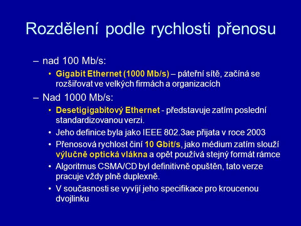 Rozdělení podle rychlosti přenosu –nad 100 Mb/s: Gigabit Ethernet (1000 Mb/s) – páteřní sítě, začíná se rozšiřovat ve velkých firmách a organizacích –
