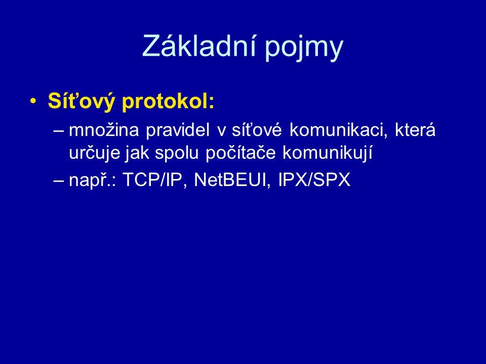 Základní pojmy Síťový protokol: –množina pravidel v síťové komunikaci, která určuje jak spolu počítače komunikují –např.: TCP/IP, NetBEUI, IPX/SPX