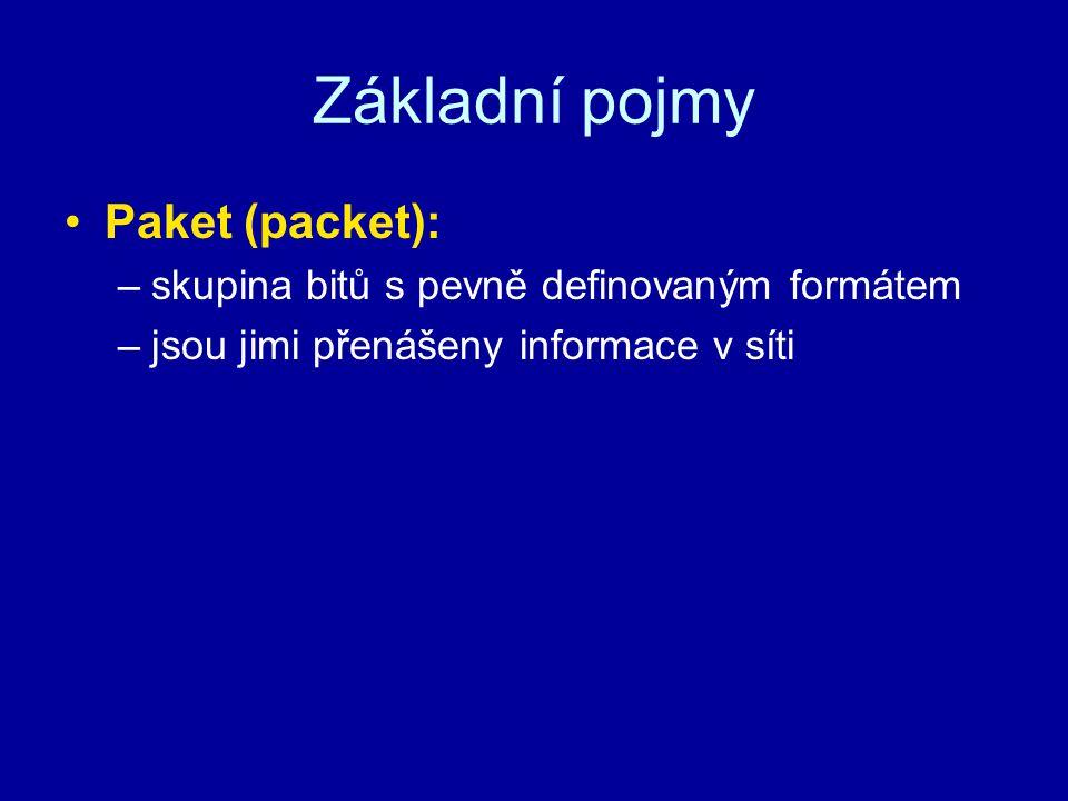 Základní pojmy Paket (packet): –skupina bitů s pevně definovaným formátem –jsou jimi přenášeny informace v síti