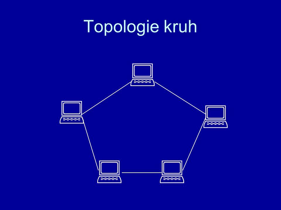 Topologie kruh    