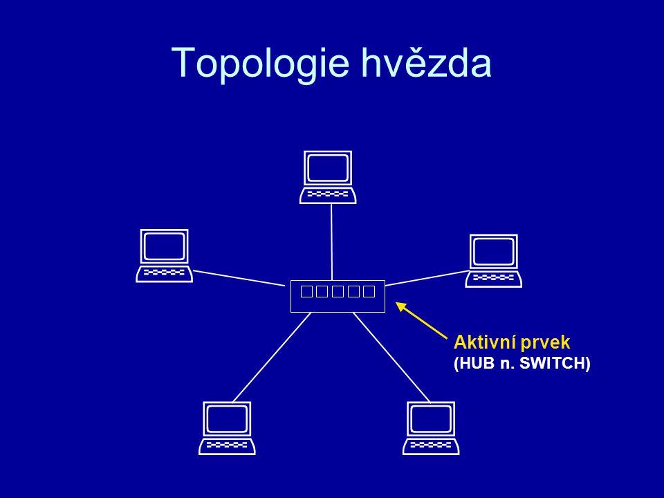 Topologie hvězda     Aktivní prvek (HUB n. SWITCH)