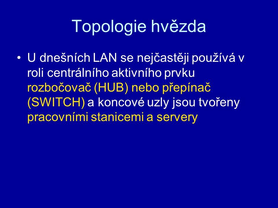 Topologie hvězda U dnešních LAN se nejčastěji používá v roli centrálního aktivního prvku rozbočovač (HUB) nebo přepínač (SWITCH) a koncové uzly jsou t