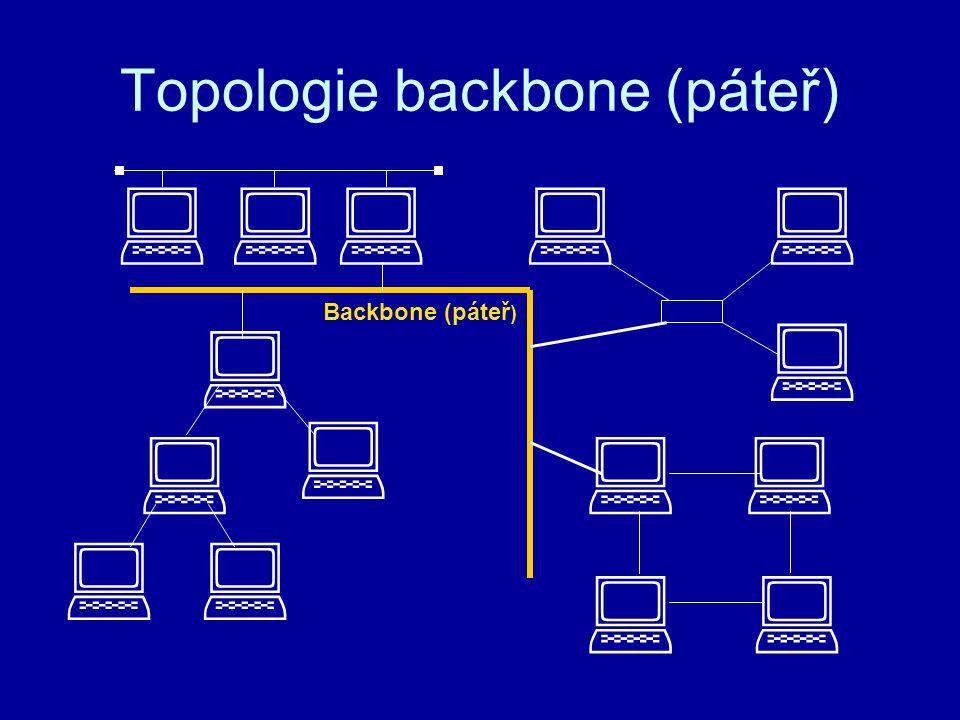 Topologie backbone (páteř) Backbone (páteř )         