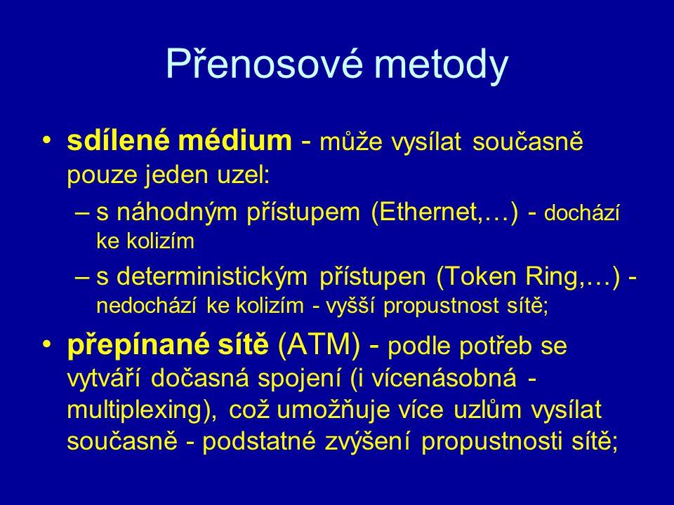 Přenosové metody sdílené médium - může vysílat současně pouze jeden uzel: –s náhodným přístupem (Ethernet,…) - dochází ke kolizím –s deterministickým