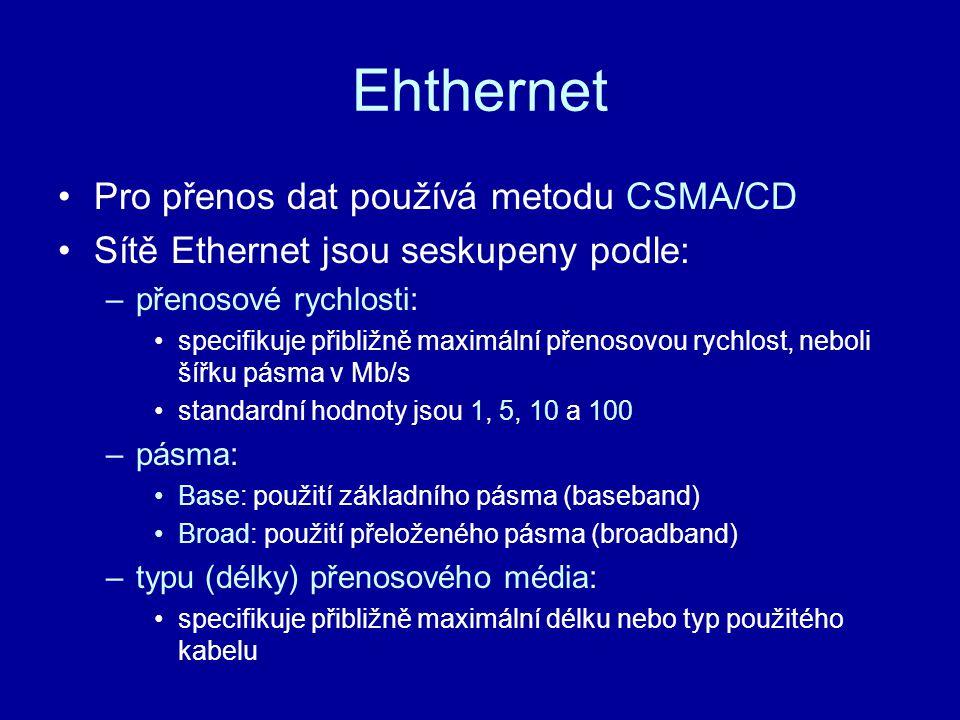 Ehthernet Pro přenos dat používá metodu CSMA/CD Sítě Ethernet jsou seskupeny podle: –přenosové rychlosti: specifikuje přibližně maximální přenosovou r
