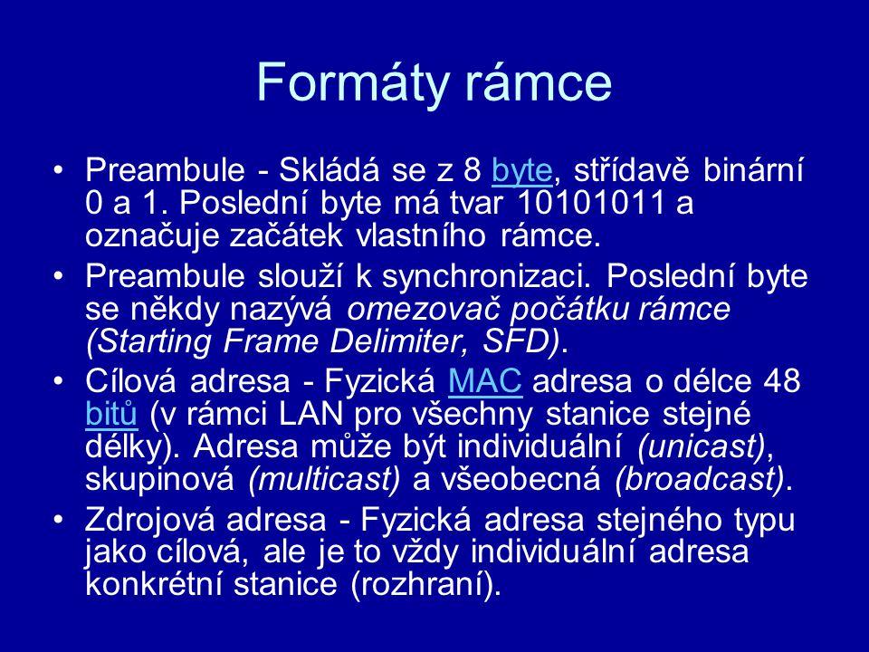 Formáty rámce Preambule - Skládá se z 8 byte, střídavě binární 0 a 1. Poslední byte má tvar 10101011 a označuje začátek vlastního rámce.byte Preambule