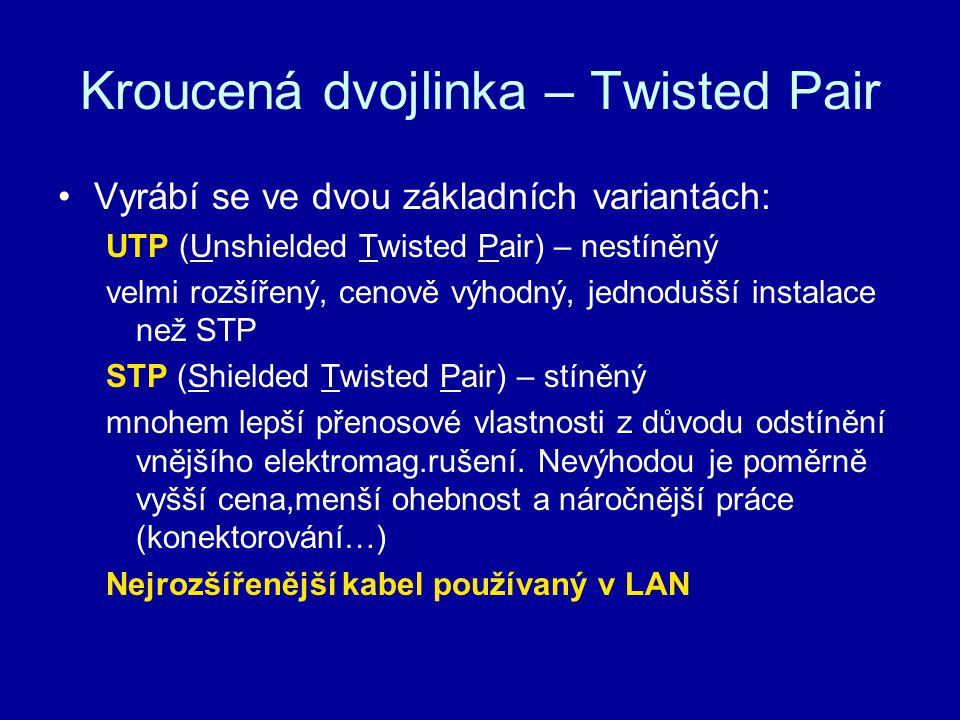 Kroucená dvojlinka – Twisted Pair Vyrábí se ve dvou základních variantách: UTP (Unshielded Twisted Pair) – nestíněný velmi rozšířený, cenově výhodný,