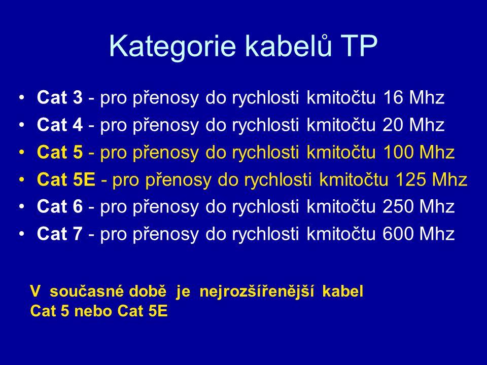 Kategorie kabelů TP Cat 3 - pro přenosy do rychlosti kmitočtu 16 Mhz Cat 4 - pro přenosy do rychlosti kmitočtu 20 Mhz Cat 5 - pro přenosy do rychlosti