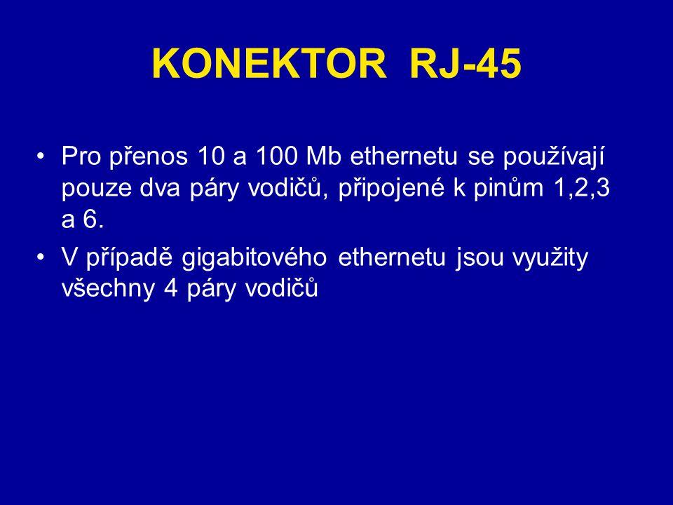 Pro přenos 10 a 100 Mb ethernetu se používají pouze dva páry vodičů, připojené k pinům 1,2,3 a 6. V případě gigabitového ethernetu jsou využity všechn