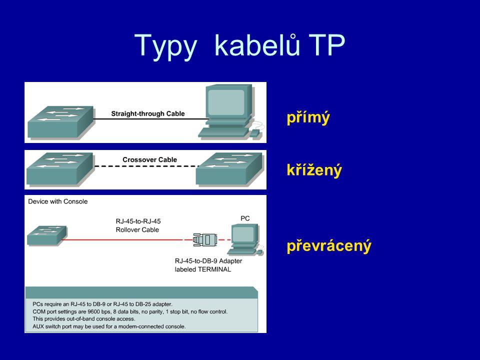 Typy kabelů TP přímý křížený převrácený