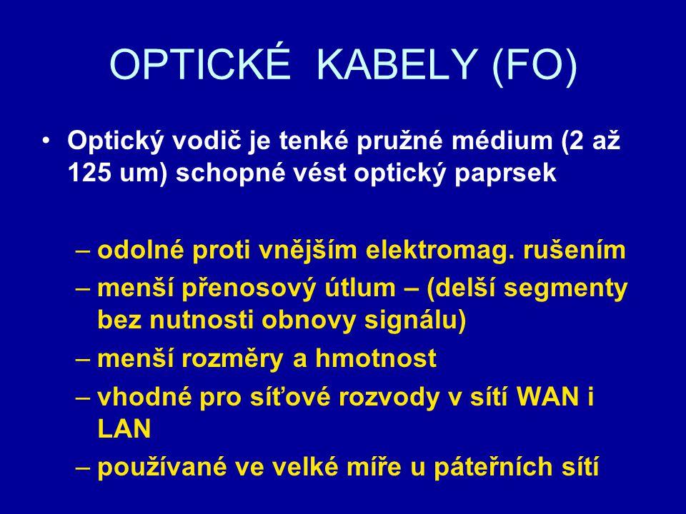 OPTICKÉ KABELY (FO) Optický vodič je tenké pružné médium (2 až 125 um) schopné vést optický paprsek –odolné proti vnějším elektromag. rušením –menší p