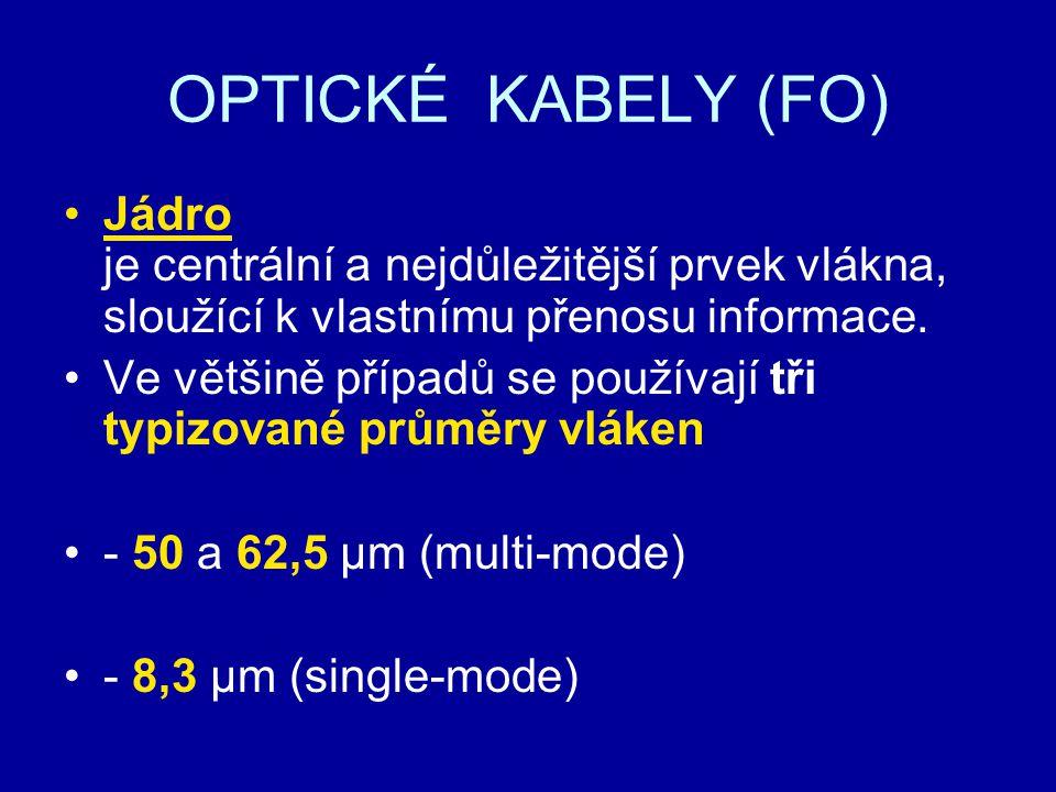 OPTICKÉ KABELY (FO) Jádro je centrální a nejdůležitější prvek vlákna, sloužící k vlastnímu přenosu informace. Ve většině případů se používají tři typi