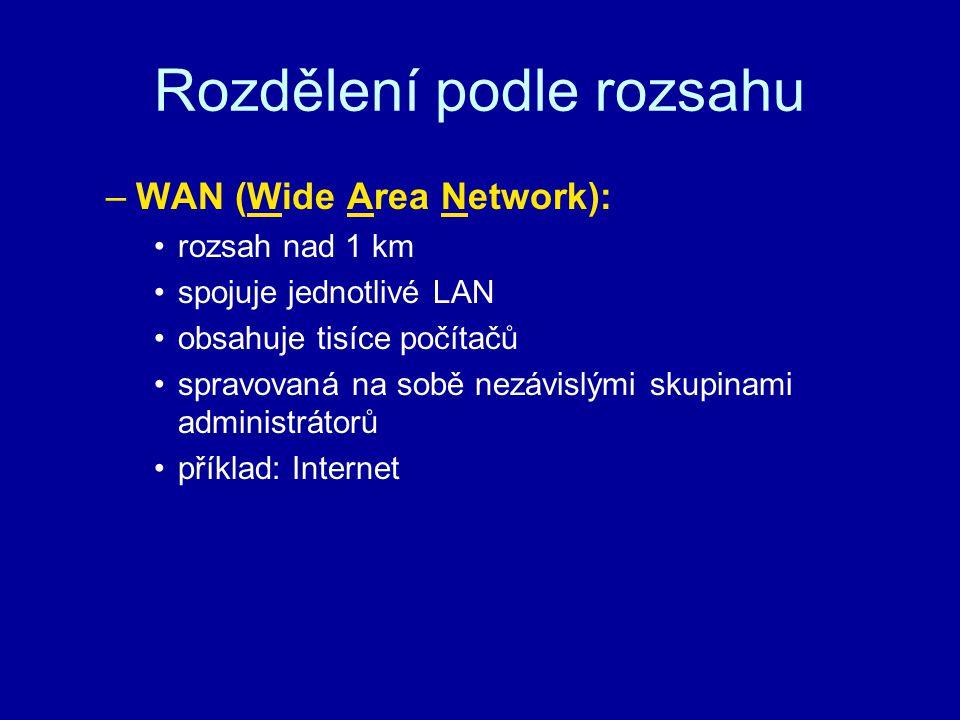 Rozdělení podle rozsahu –WAN (Wide Area Network): rozsah nad 1 km spojuje jednotlivé LAN obsahuje tisíce počítačů spravovaná na sobě nezávislými skupi