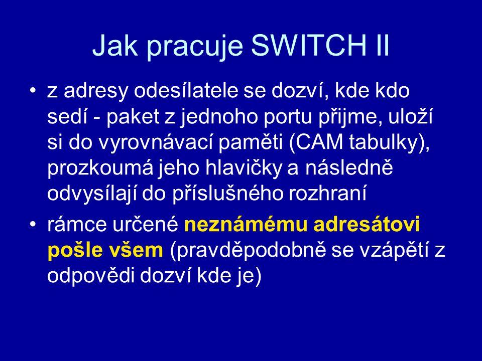 Jak pracuje SWITCH II z adresy odesílatele se dozví, kde kdo sedí - paket z jednoho portu přijme, uloží si do vyrovnávací paměti (CAM tabulky), prozko
