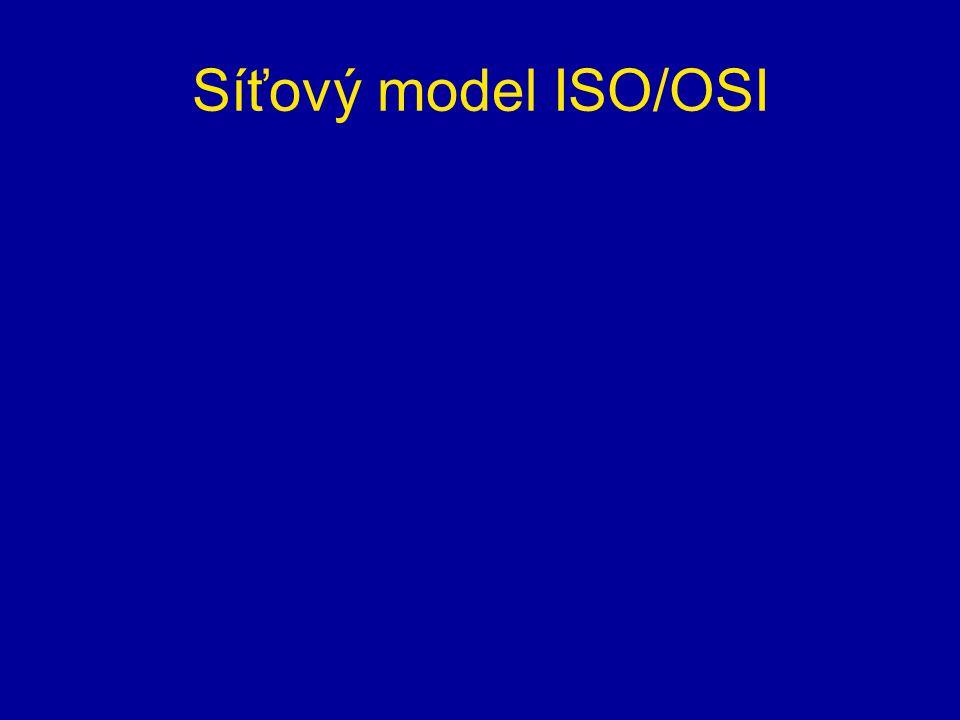 Síťový model ISO/OSI