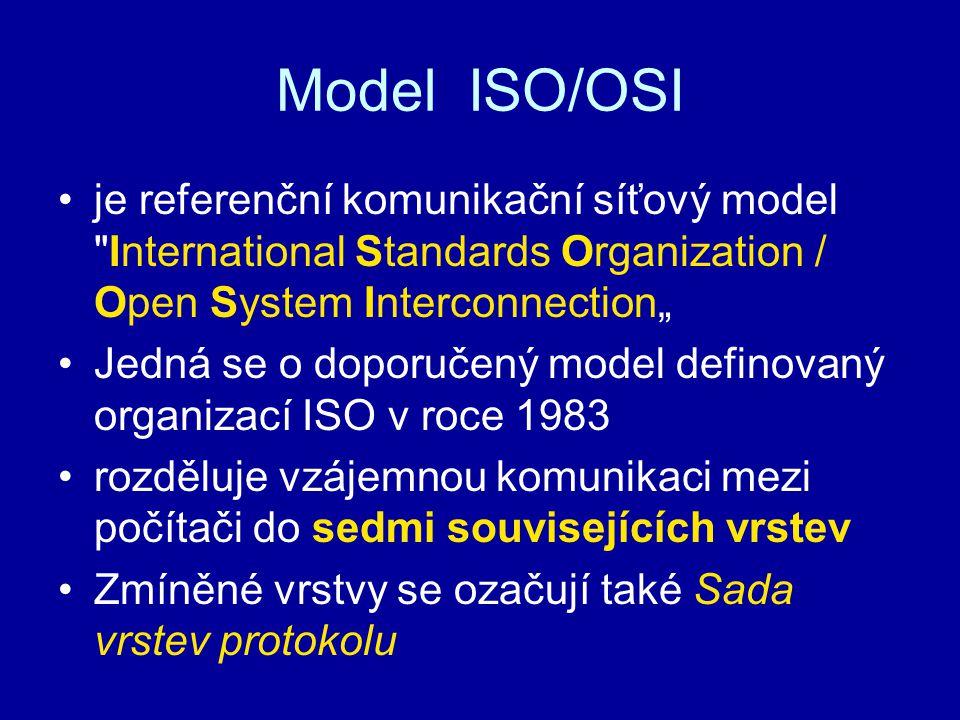 Model ISO/OSI je referenční komunikační síťový model