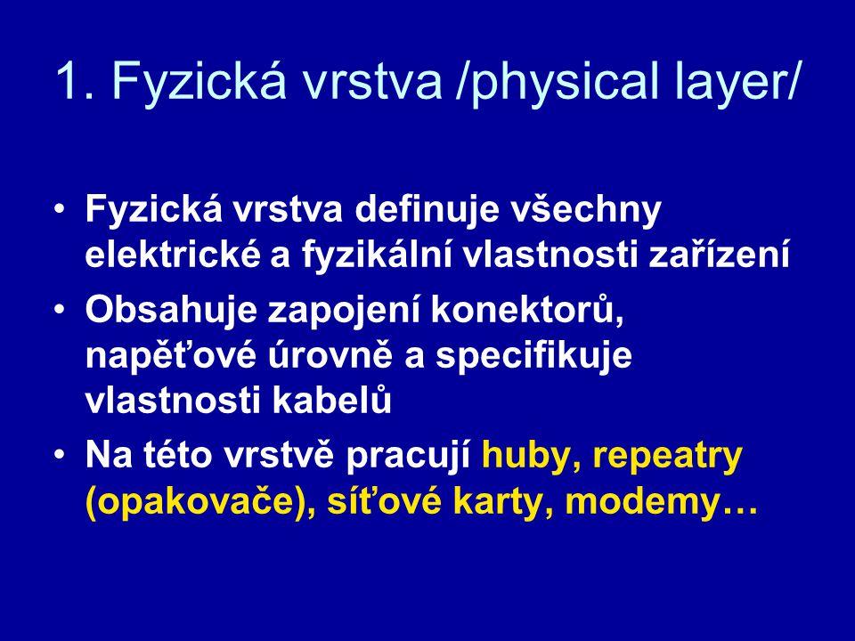 1. Fyzická vrstva /physical layer/ Fyzická vrstva definuje všechny elektrické a fyzikální vlastnosti zařízení Obsahuje zapojení konektorů, napěťové úr