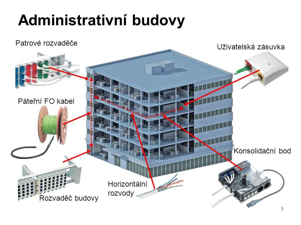 3 Patrové rozvaděče Páteřní FO kabel Administrativní budovy Konsolidační bod Uživatelská zásuvka Horizontální rozvody Rozvaděč budovy