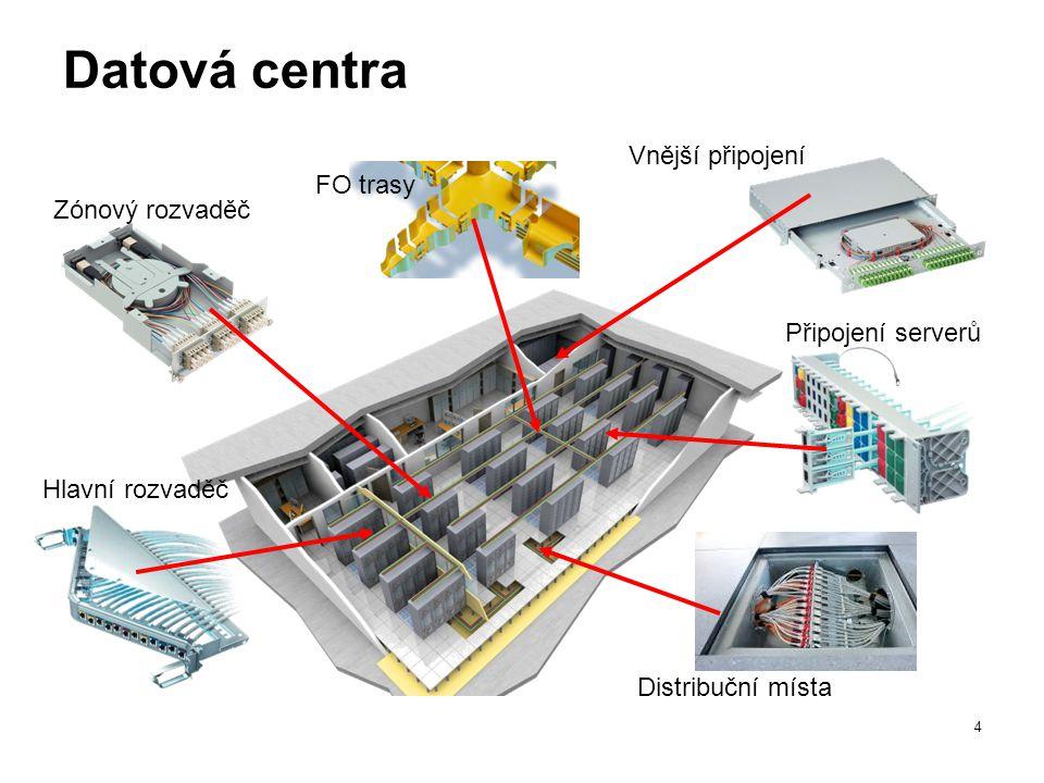 4 Datová centra Distribuční místa Zónový rozvaděč Hlavní rozvaděč Připojení serverů Vnější připojení FO trasy