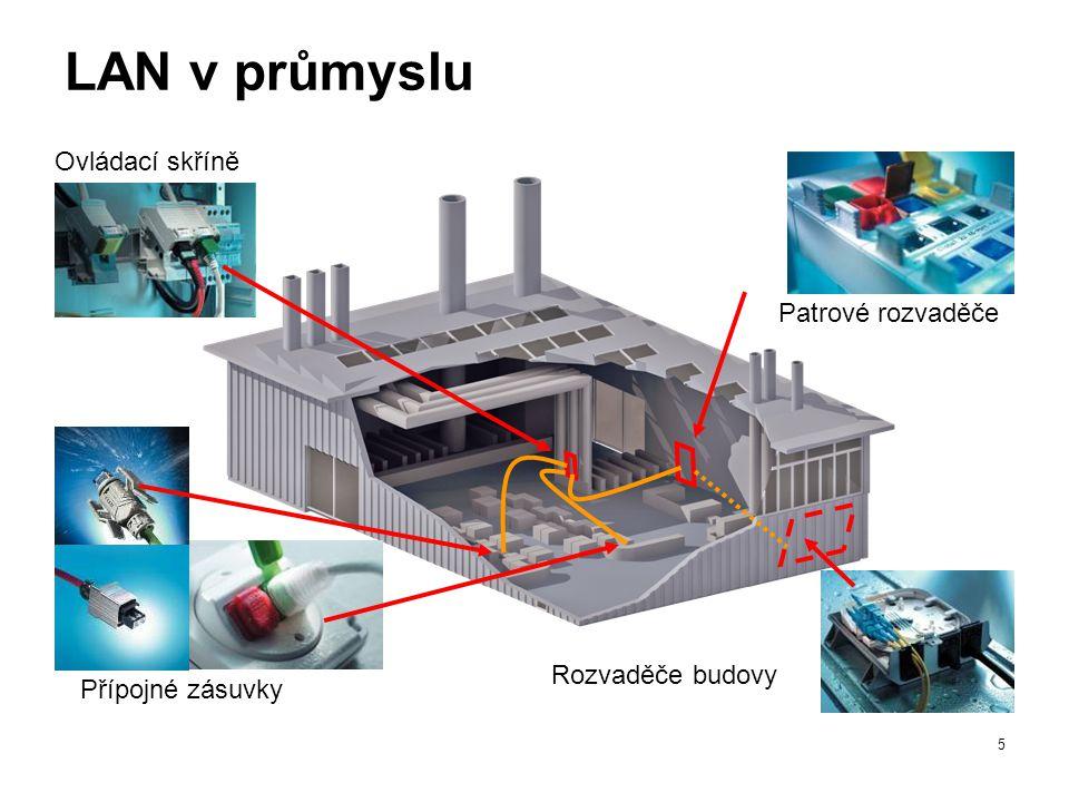 5 LAN v průmyslu Patrové rozvaděče Ovládací skříně Přípojné zásuvky Rozvaděče budovy