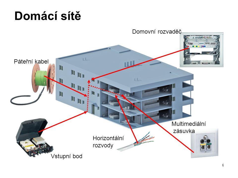 6 Domácí sítě Vstupní bod Multimediální zásuvka Páteřní kabel Domovní rozvaděč Horizontální rozvody