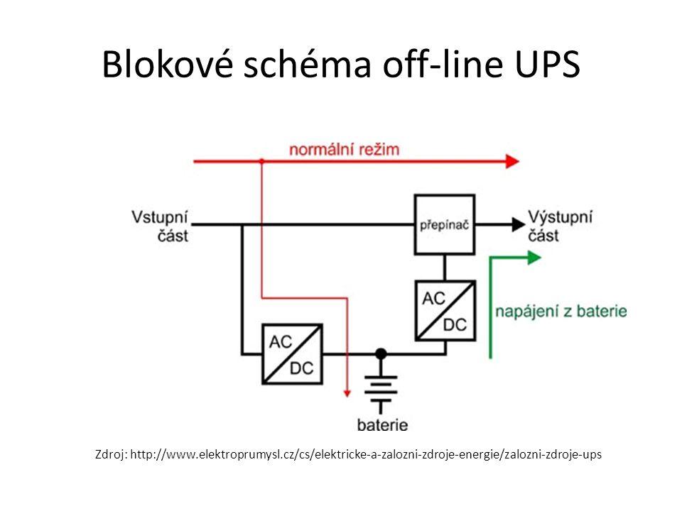 Blokové schéma off-line UPS Zdroj: http://www.elektroprumysl.cz/cs/elektricke-a-zalozni-zdroje-energie/zalozni-zdroje-ups