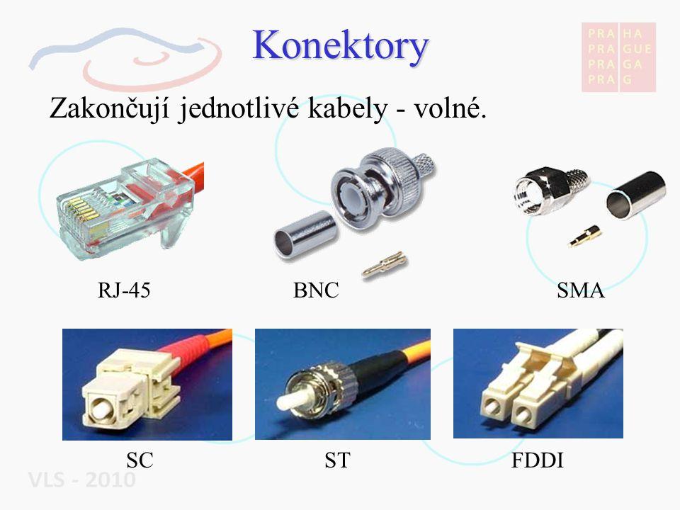 Konektory Zakončují jednotlivé kabely - volné. RJ-45BNCSMA SCSTFDDI