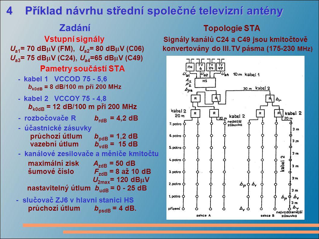 4 Příklad návrhu střední společné televizní antény 4 Příklad návrhu střední společné televizní antény Zadání Topologie STA Vstupní signály Signály kanálů C24 a C49 jsou kmitočtově U a1 = 70 dB  V (FM), U a2 = 80 dB  V (C06) konvertovány do III.TV pásma (175-230 MHz) U a3 = 75 dB  V (C24), U a4 =65 dB  V (C49) Pametry součástí STA - kabel 1 VCCOD 75 - 5,6 b k0dB = 8 dB/100 m při 200 MHz - kabel 2 VCCOY 75 - 4,8 b k0dB = 12 dB/100 m při 200 MHz - rozbočovače R b rdB = 4,2 dB - účastnické zásuvky průchozí útlum b pdB = 1,2 dB vazební útlum b vdB = 15 dB - kanálové zesilovače a měniče kmitočtu maximální zisk A zdB = 50 dB šumové číslo F zdB = 8 až 10 dB U 2max = 120 dB  V nastavitelný útlum b udB = 0 - 25 dB - slučovač ZJ6 v hlavni stanici HS průchozí útlum b psdB = 4 dB.