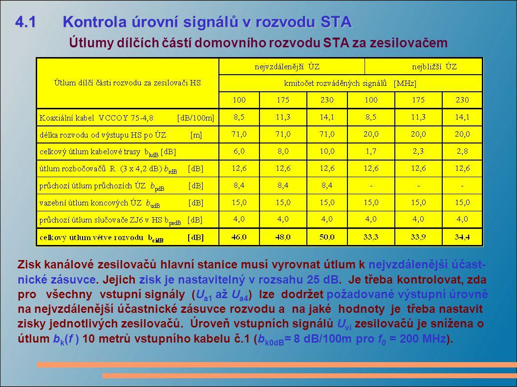 4.1 Kontrola úrovní signálů v rozvodu STA Útlumy dílčích částí domovního rozvodu STA za zesilovačem Zisk kanálové zesilovačů hlavní stanice musí vyrovnat útlum k nejvzdálenější účast- nické zásuvce.
