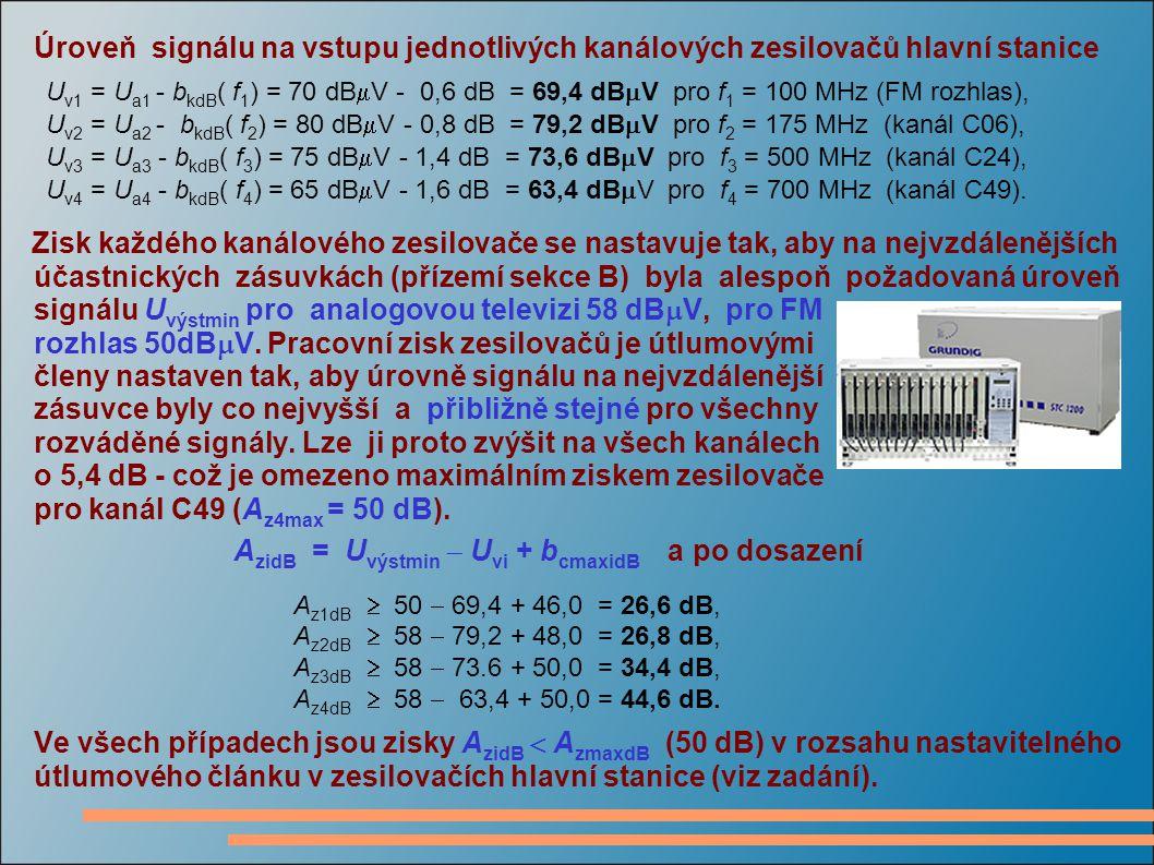 Úroveň signálu na vstupu jednotlivých kanálových zesilovačů hlavní stanice U v1 = U a1 - b kdB ( f 1 ) = 70 dB  V - 0,6 dB = 69,4 dB  V pro f 1 = 100 MHz (FM rozhlas), U v2 = U a2 - b kdB ( f 2 ) = 80 dB  V - 0,8 dB = 79,2 dB  V pro f 2 = 175 MHz (kanál C06), U v3 = U a3 - b kdB ( f 3 ) = 75 dB  V - 1,4 dB = 73,6 dB  V pro f 3 = 500 MHz (kanál C24), U v4 = U a4 - b kdB ( f 4 ) = 65 dB  V - 1,6 dB = 63,4 dB  V pro f 4 = 700 MHz (kanál C49).
