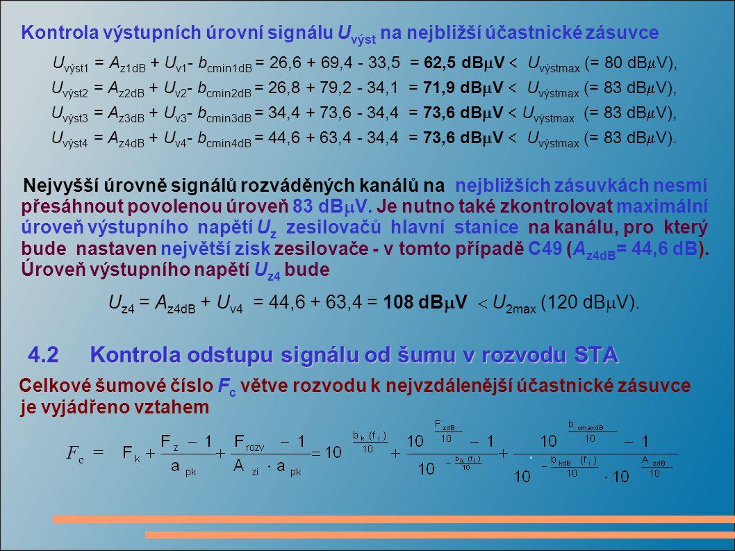 Kontrola výstupních úrovní signálu U výst na nejbližší účastnické zásuvce U výst1 = A z1dB + U v1 - b cmin1dB = 26,6 + 69,4 - 33,5 = 62,5 dB  V  U výstmax (= 80 dB  V), U výst2 = A z2dB + U v2 - b cmin2dB = 26,8 + 79,2 - 34,1 = 71,9 dB  V  U výstmax (= 83 dB  V), U výst3 = A z3dB + U v3 - b cmin3dB = 34,4 + 73,6 - 34,4 = 73,6 dB  V  U výstmax (= 83 dB  V), U výst4 = A z4dB + U v4 - b cmin4dB = 44,6 + 63,4 - 34,4 = 73,6 dB  V  U výstmax (= 83 dB  V).