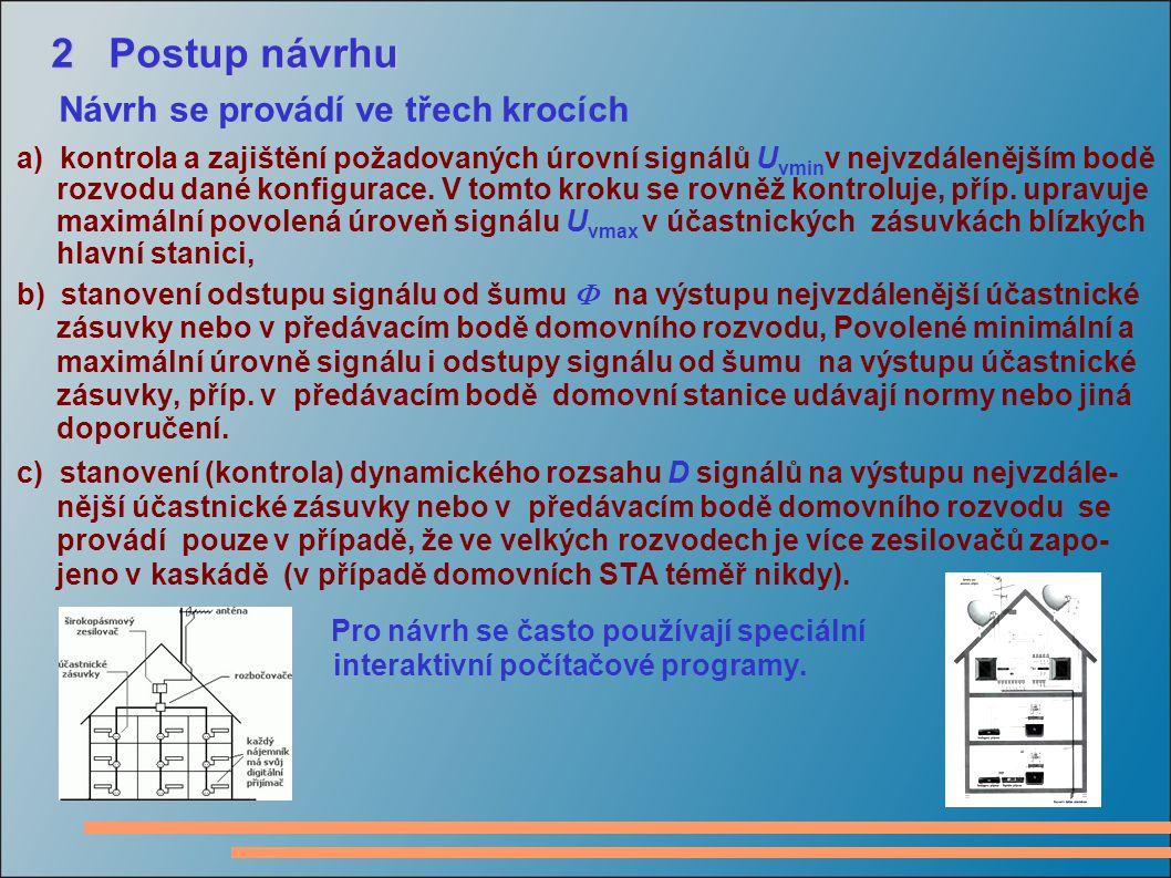 3 Příklad návrhu) individuální televizní antény Zadání Zadání Topologie individuální STA Vstupní signály U a1 =U a2 = 65 dB  V 8.