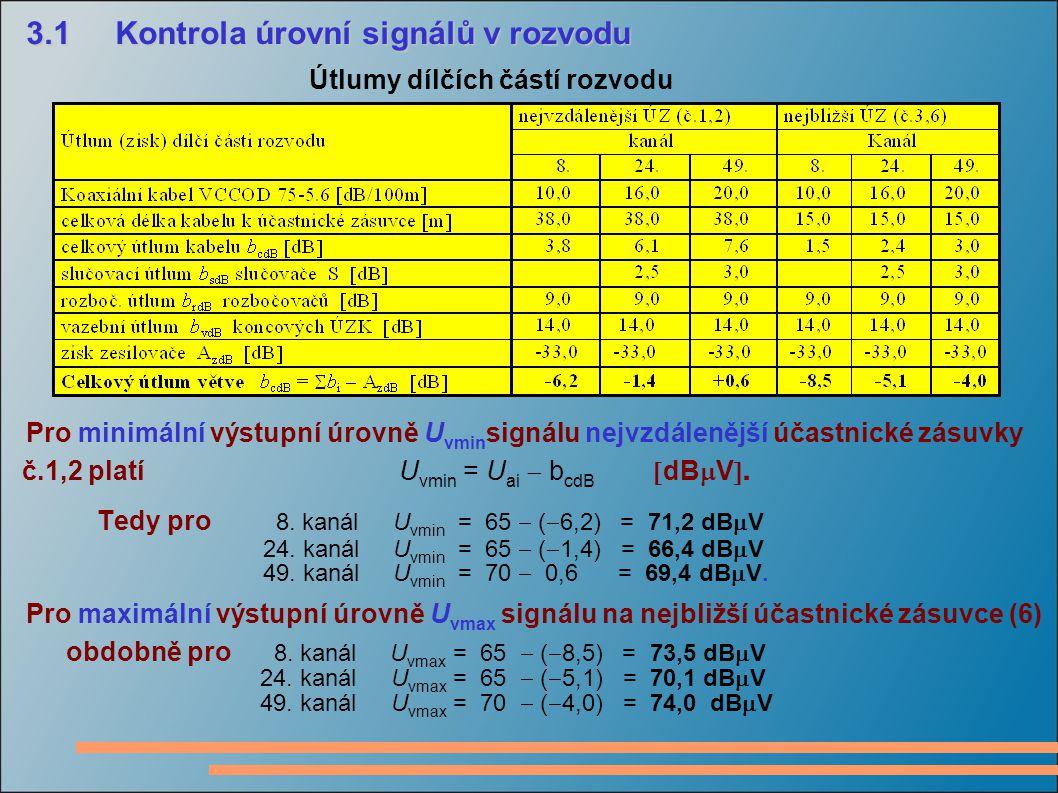 3.1 Kontrola úrovní signálů v rozvodu Útlumy dílčích částí rozvodu Pro minimální výstupní úrovně U vmin signálu nejvzdálenější účastnické zásuvky č.1,2 platí U vmin = U ai  b cdB  dB  V .