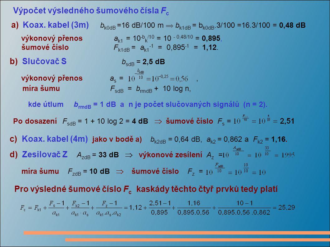 Výpočet výsledného šumového čísla F c a) Koax.