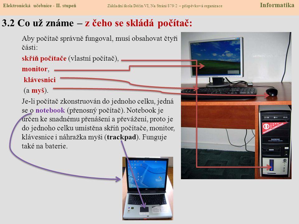 3.2 Co už známe – z čeho se skládá počítač: Aby počítač správně fungoval, musí obsahovat čtyři části: skříň počítače (vlastní počítač), monitor, klávesnici (a myš).