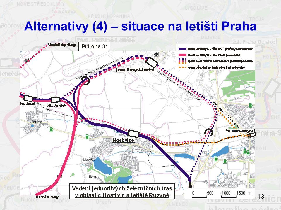 13 Alternativy (4) – situace na letišti Praha