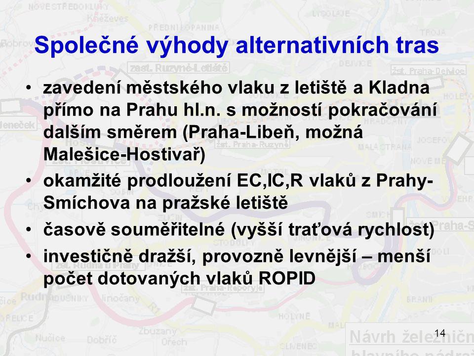 14 Společné výhody alternativních tras zavedení městského vlaku z letiště a Kladna přímo na Prahu hl.n.