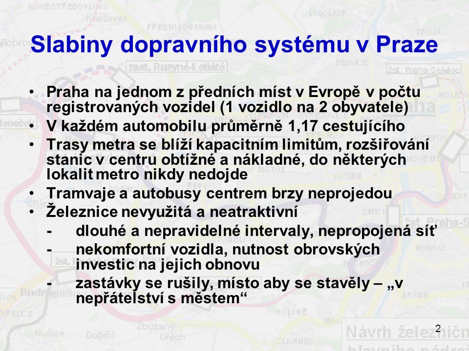 """2 Slabiny dopravního systému v Praze Praha na jednom z předních míst v Evropě v počtu registrovaných vozidel (1 vozidlo na 2 obyvatele) V každém automobilu průměrně 1,17 cestujícího Trasy metra se blíží kapacitním limitům, rozšiřování stanic v centru obtížné a nákladné, do některých lokalit metro nikdy nedojde Tramvaje a autobusy centrem brzy neprojedou Železnice nevyužitá a neatraktivní -dlouhé a nepravidelné intervaly, nepropojená síť -nekomfortní vozidla, nutnost obrovských investic na jejich obnovu -zastávky se rušily, místo aby se stavěly – """"v nepřátelství s městem"""