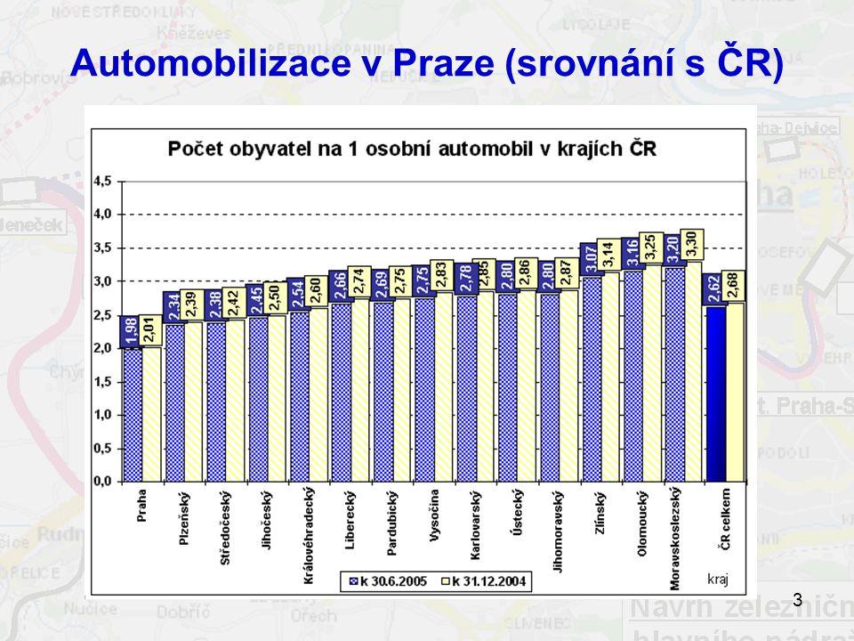 3 Automobilizace v Praze (srovnání s ČR)