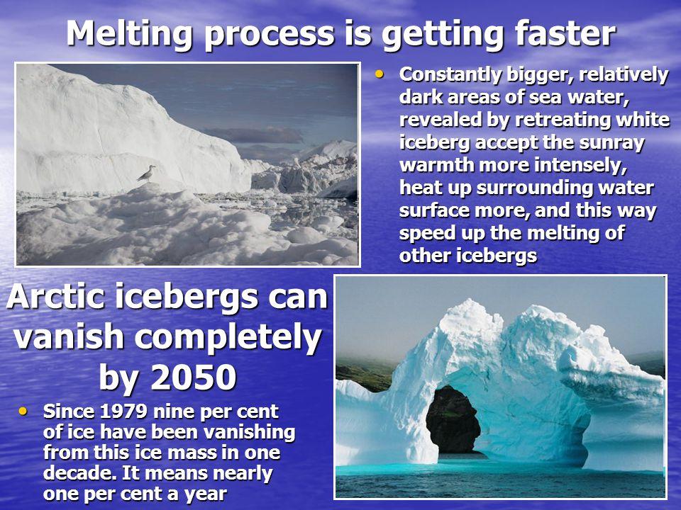 Příčina Nejméně polovina oteplování, které vzniklo Nejméně polovina oteplování, které vzniklo od roku 1979, má původ ve zplodinách, které vytvořil člověk a v následném skleníkovém efektu od roku 1979, má původ ve zplodinách, které vytvořil člověk a v následném skleníkovém efektu
